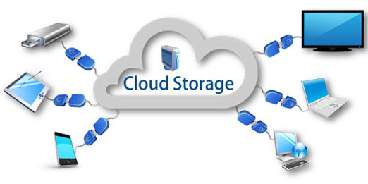 Backup DVD to Cloud Services:Google Drive, Dropbox, OneDrive